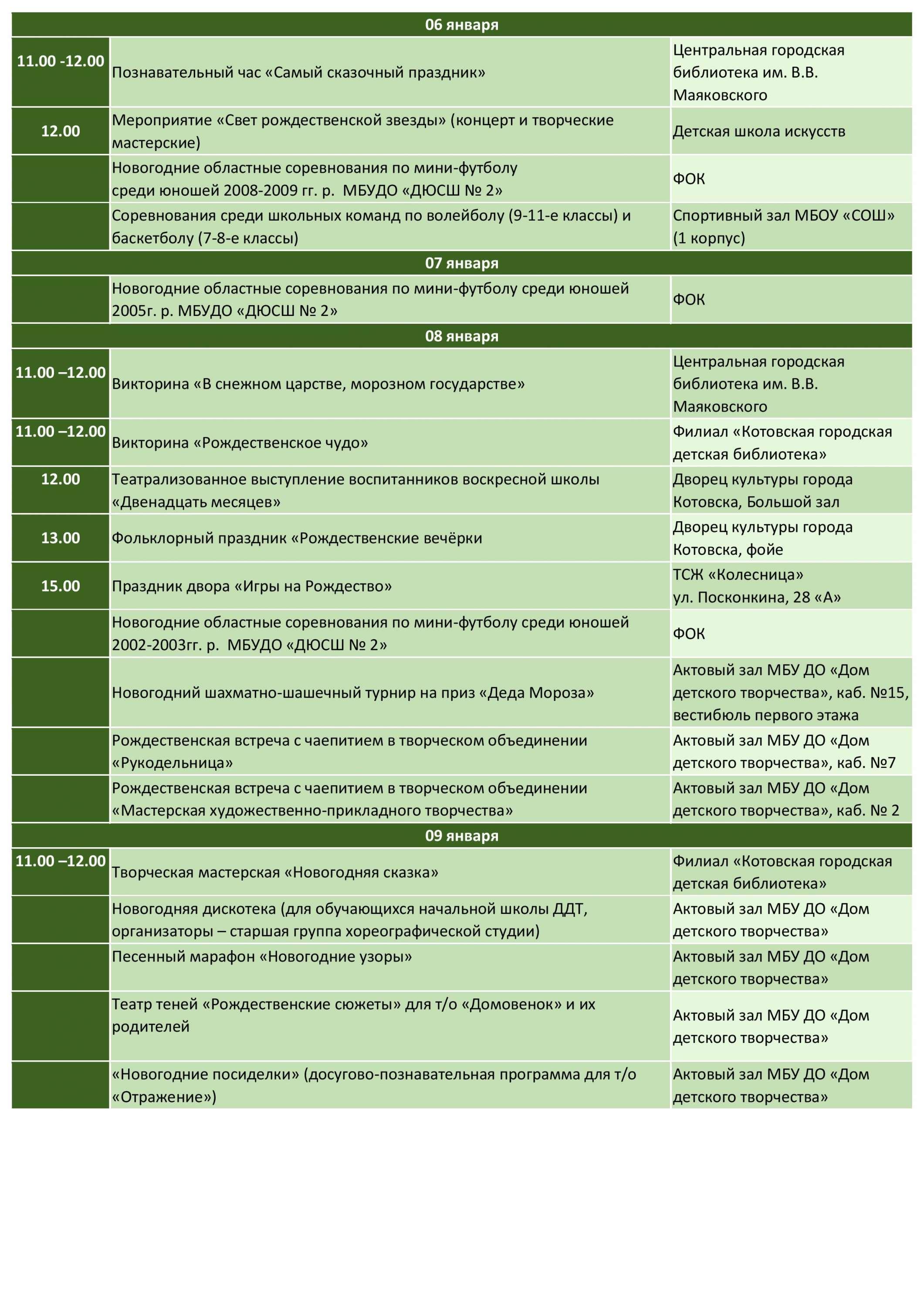 Полный список новогодних мероприятий в Котовске